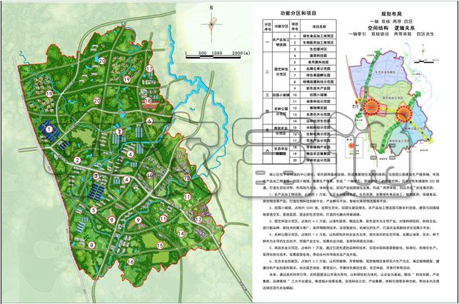 湖南永州国家农业科技园区规划修编(图1)