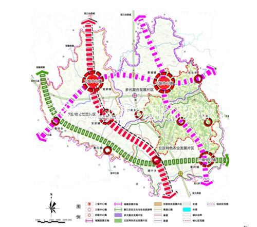 城乡规划(图3)