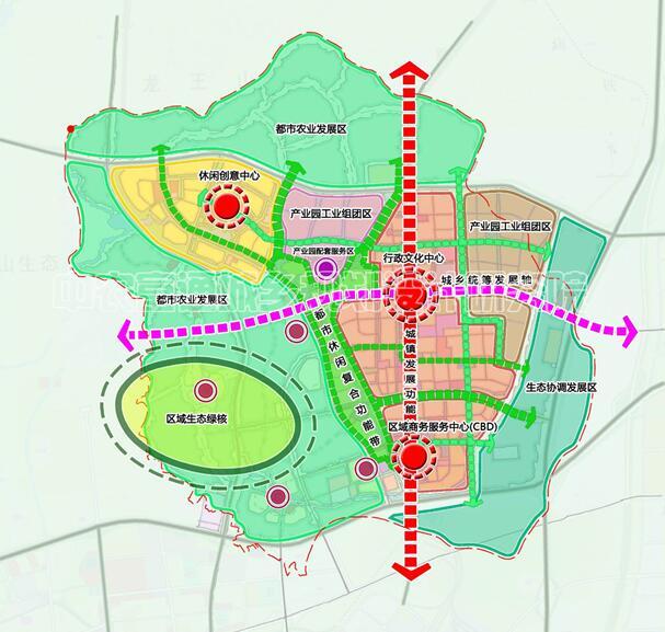 城乡规划(图1)